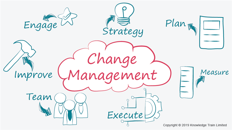 CRM Change Management