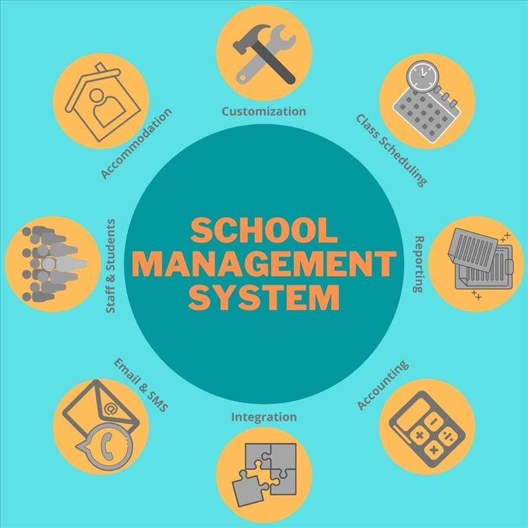 Choosing the right School Management System for your school