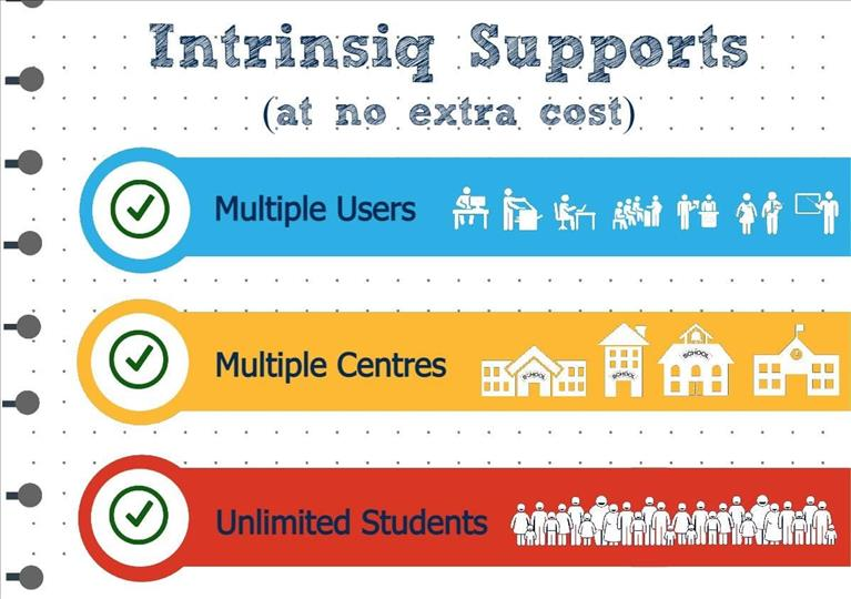 Intrinsiq has NO student or user limit