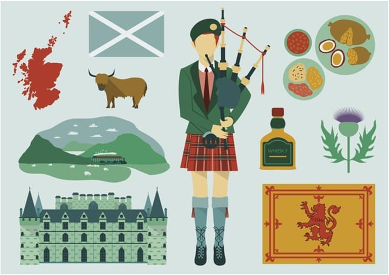The Scottish Experience
