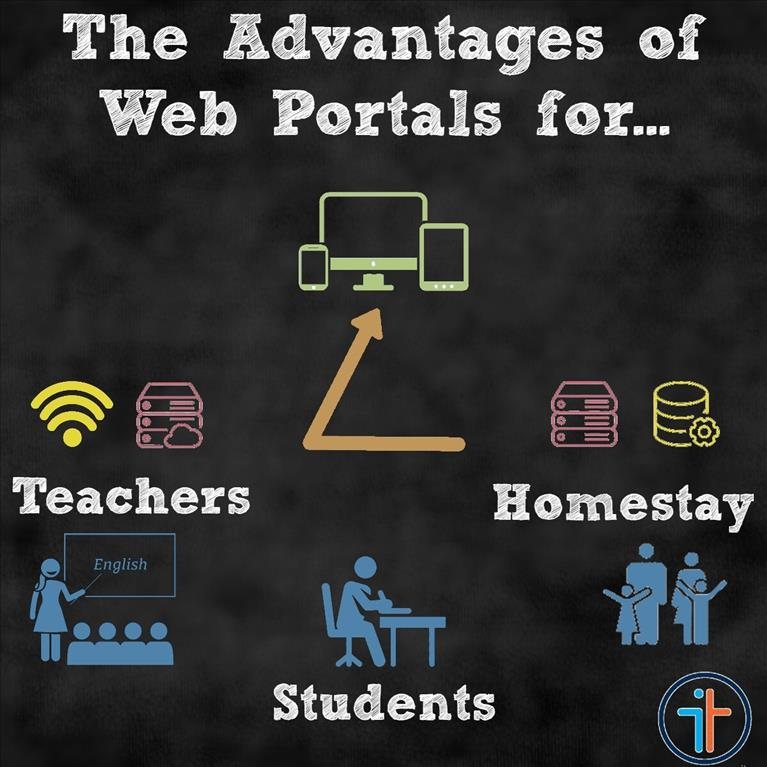 The advantages of student portals