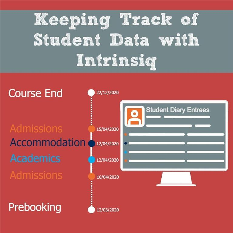Keeping track of Student info with Intrinsiq